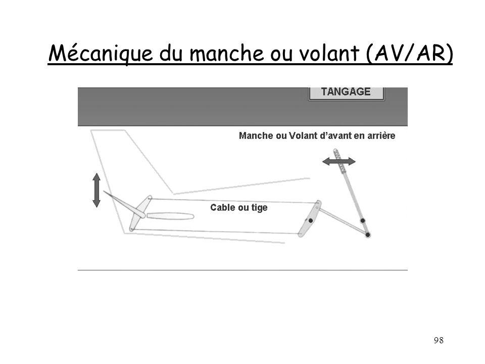 98 Mécanique du manche ou volant (AV/AR)