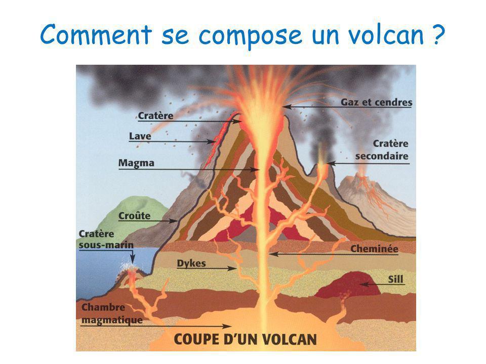 Lexique Basalte: le basalte est une roche volcanique issue dun magma refroidit rapidement au contact de leau et de lair.