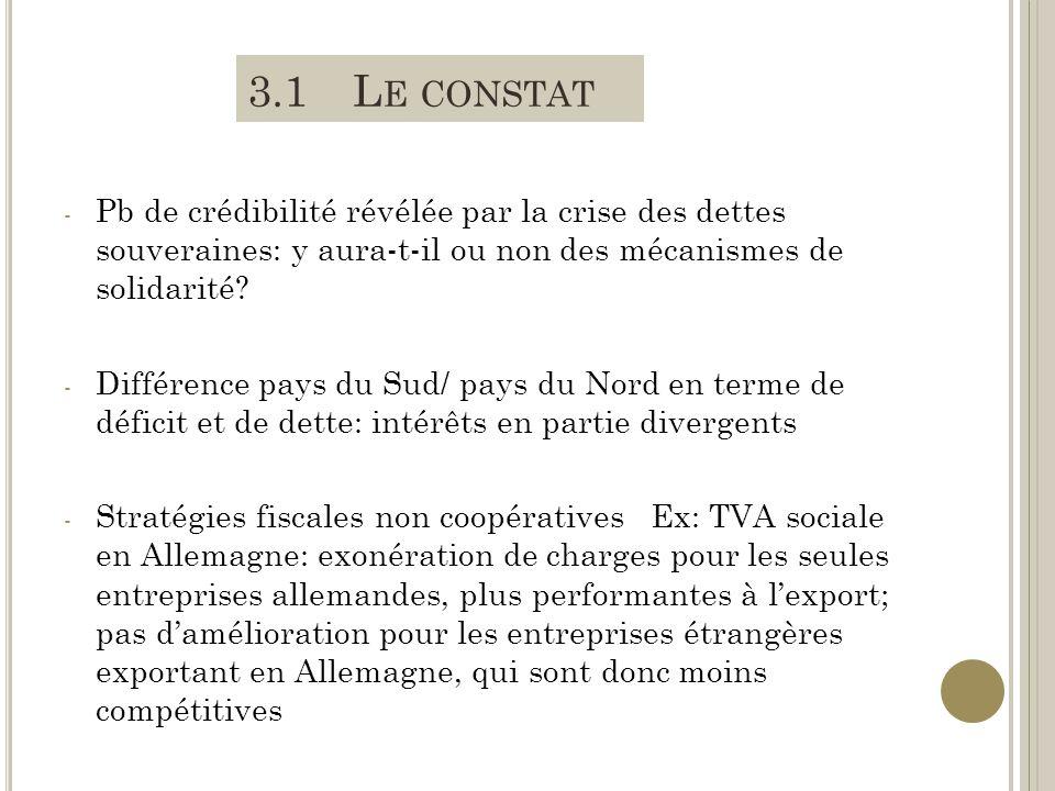 3.1L E CONSTAT - Pb de crédibilité révélée par la crise des dettes souveraines: y aura-t-il ou non des mécanismes de solidarité.