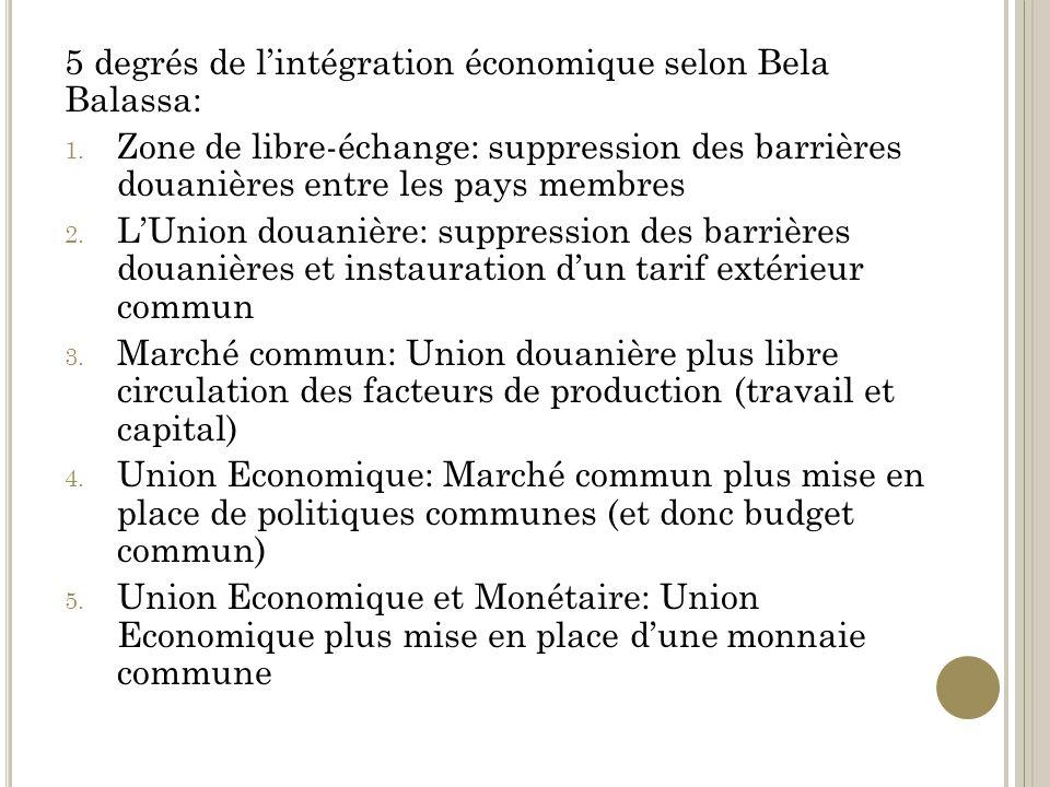 5 degrés de lintégration économique selon Bela Balassa: 1.