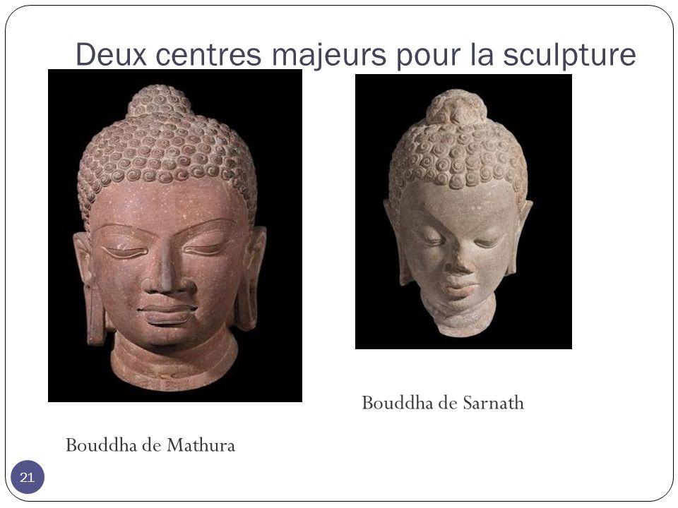 Deux centres majeurs pour la sculpture Bouddha de Mathura Bouddha de Sarnath 21