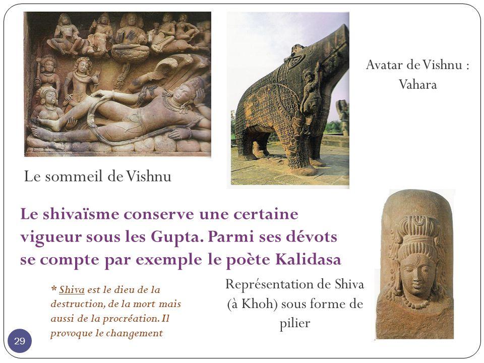 Le sommeil de Vishnu Avatar de Vishnu : Vahara Représentation de Shiva (à Khoh) sous forme de pilier * Shiva est le dieu de la destruction, de la mort mais aussi de la procréation.