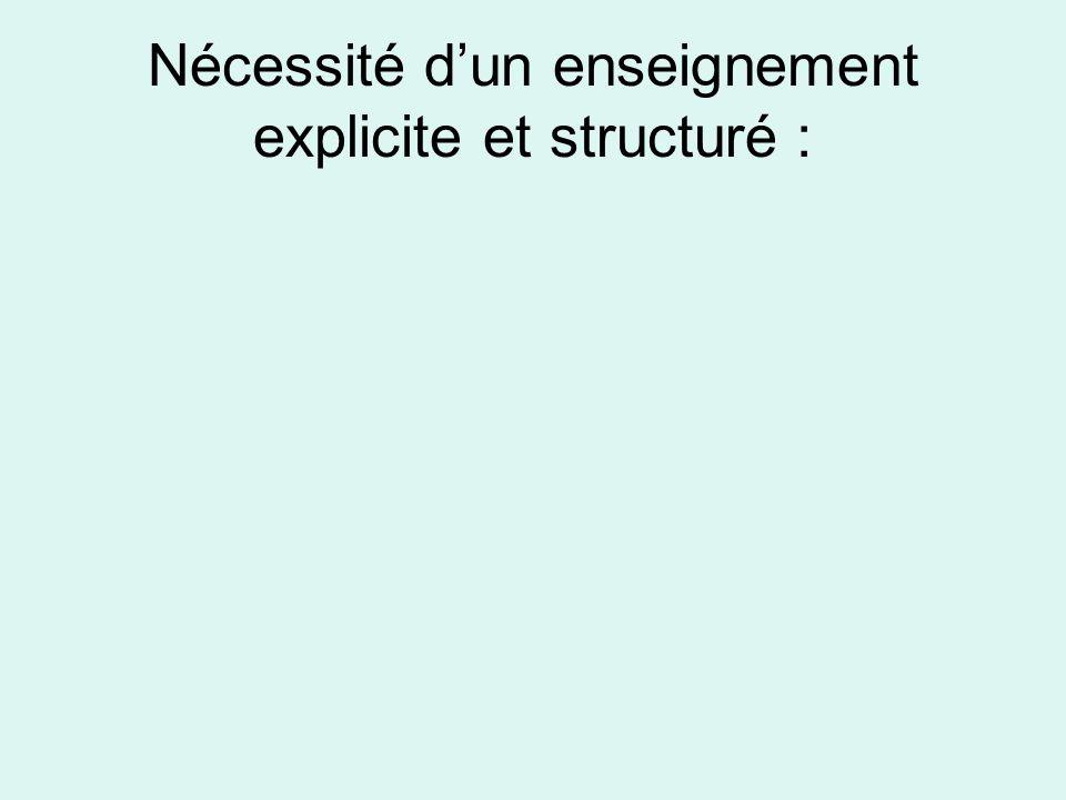 Nécessité dun enseignement explicite et structuré :