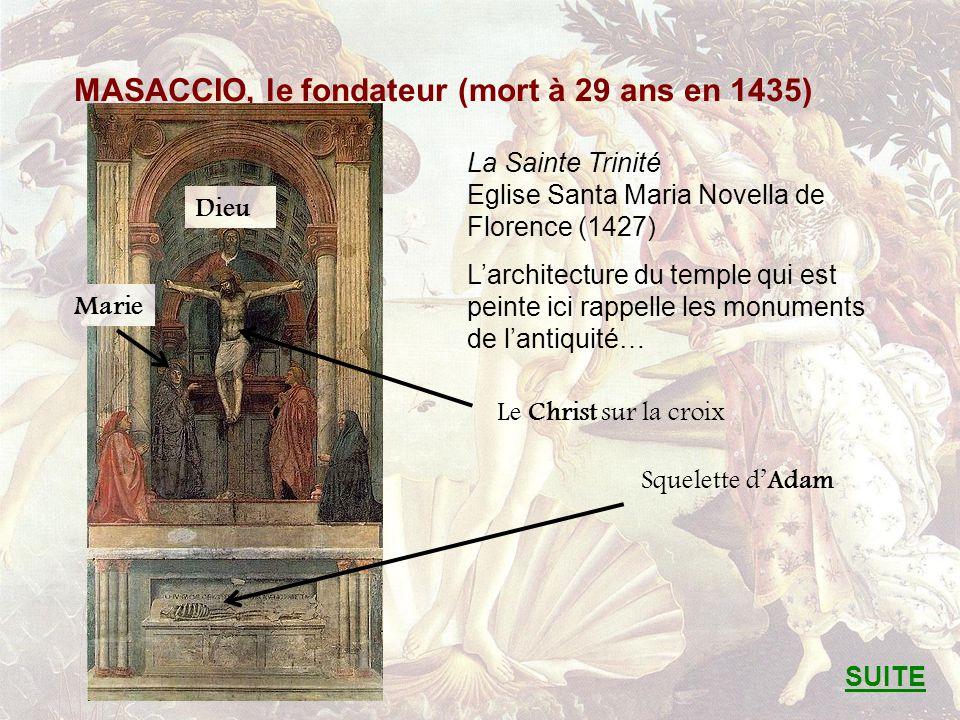 MASACCIO, le fondateur (mort à 29 ans en 1435) La Sainte Trinité Eglise Santa Maria Novella de Florence (1427) Larchitecture du temple qui est peinte ici rappelle les monuments de lantiquité… SUITE Squelette dAdam Le Christ sur la croix Marie Dieu
