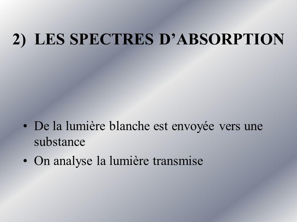 Spectre caractéristique de chaque élément chimique Hg Na Ne