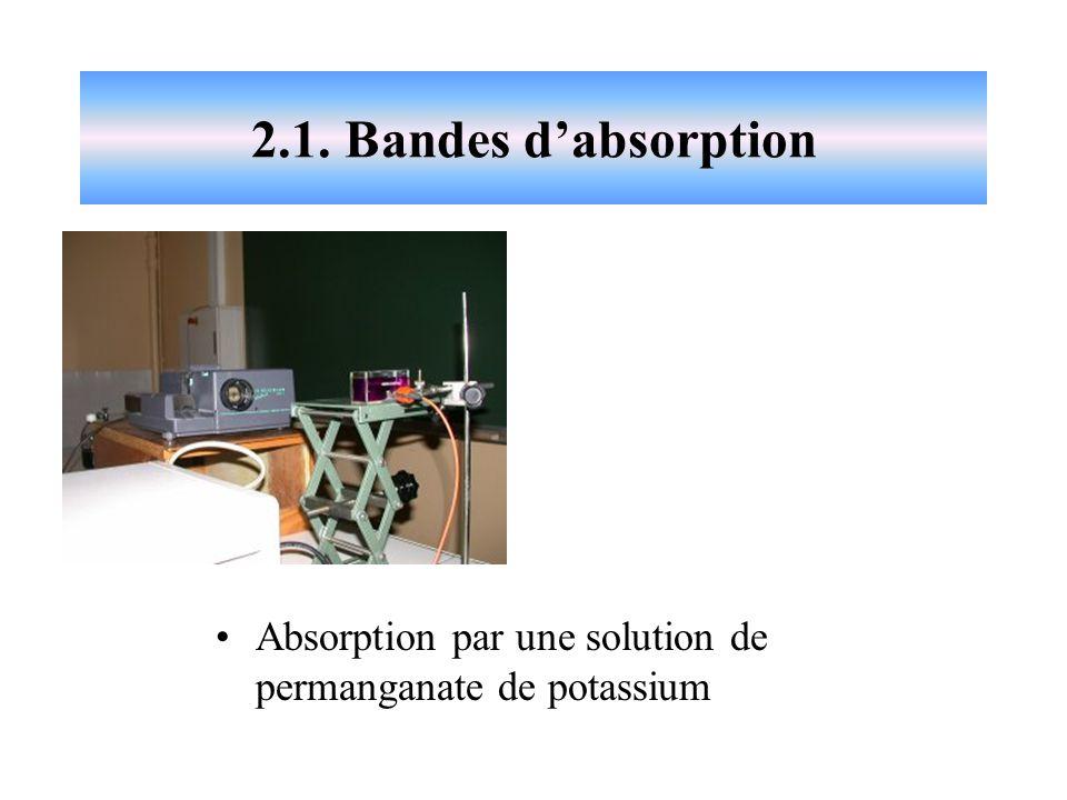 2) LES SPECTRES DABSORPTION De la lumière blanche est envoyée vers une substance On analyse la lumière transmise