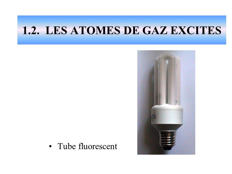 1.2. LES ATOMES DE GAZ EXCITES Tube fluorescent
