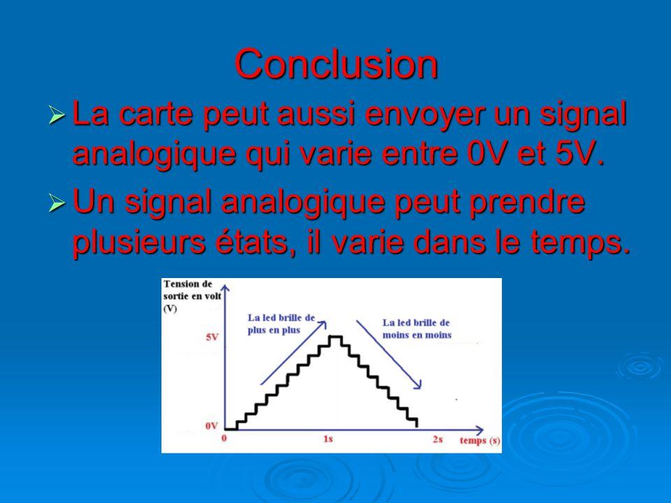 Conclusion La carte peut aussi envoyer un signal analogique qui varie entre 0V et 5V.