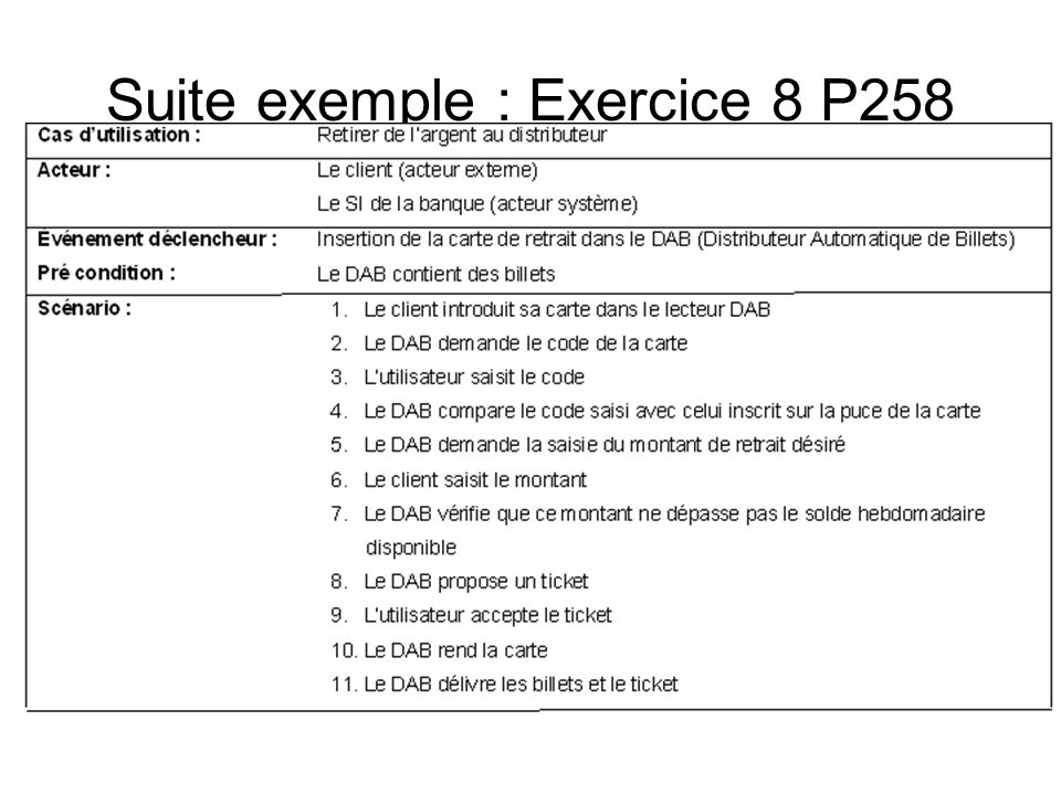 Suite exemple : Exercice 8 P258