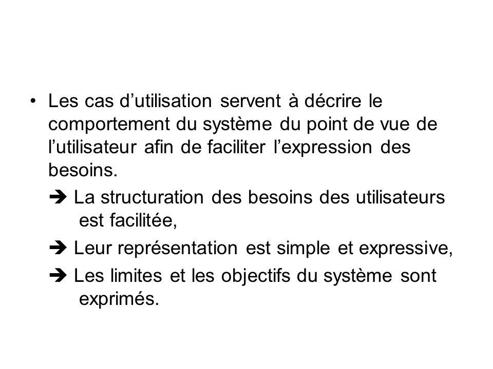 Les cas dutilisation servent à décrire le comportement du système du point de vue de lutilisateur afin de faciliter lexpression des besoins. La struct