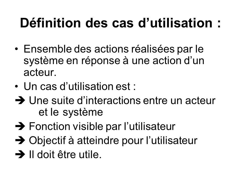 Définition des cas dutilisation : Ensemble des actions réalisées par le système en réponse à une action dun acteur. Un cas dutilisation est : Une suit