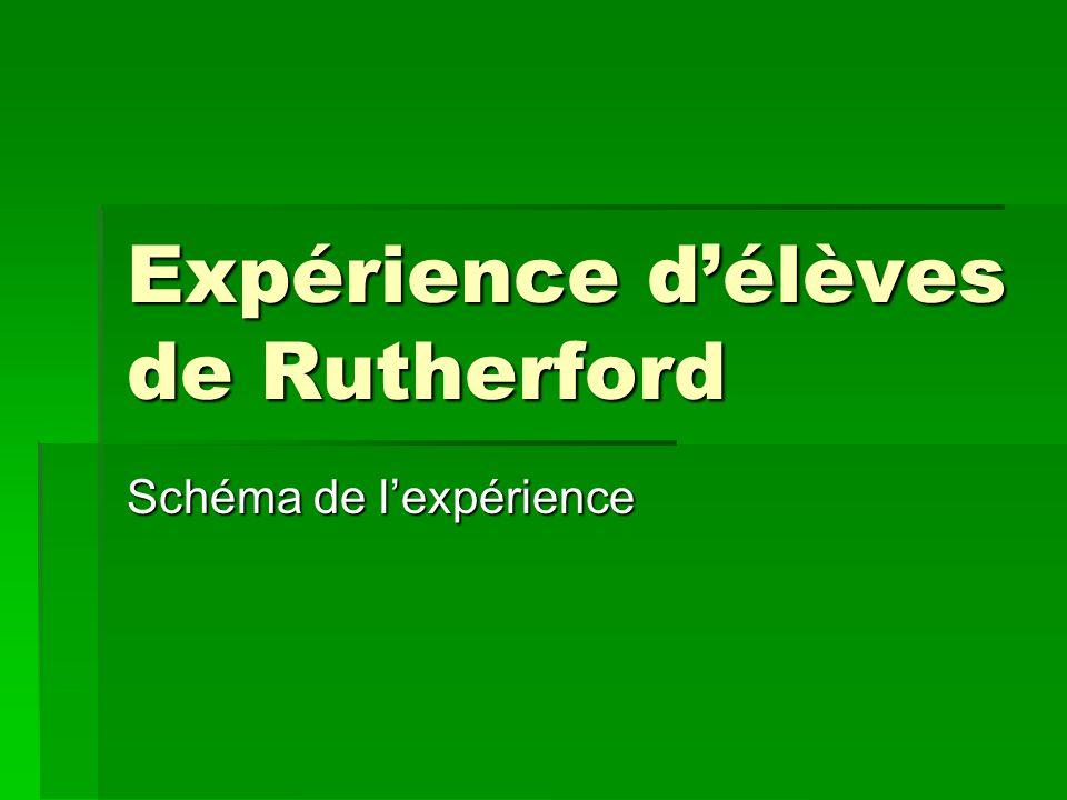 Expérience délèves de Rutherford Schéma de lexpérience