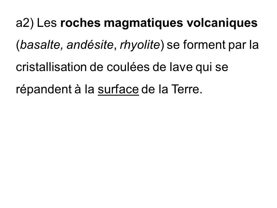 a2) Les roches magmatiques volcaniques (basalte, andésite, rhyolite) se forment par la cristallisation de coulées de lave qui se répandent à la surfac