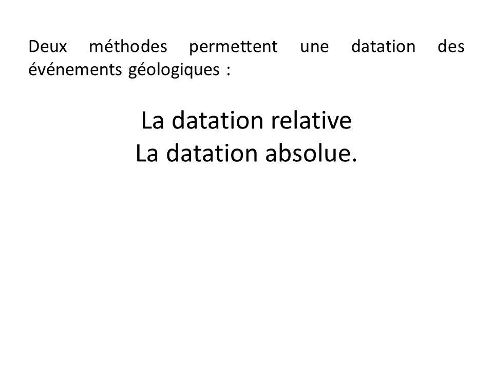 Deux méthodes permettent une datation des événements géologiques : La datation relative La datation absolue.