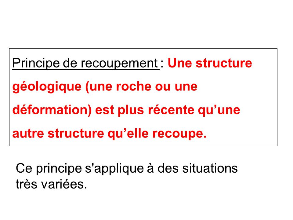 Principe de recoupement : Une structure géologique (une roche ou une déformation) est plus récente quune autre structure quelle recoupe. Ce principe s