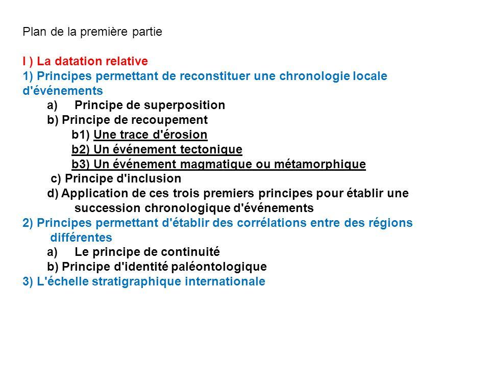 Plan de la première partie I ) La datation relative 1) Principes permettant de reconstituer une chronologie locale d'événements a)Principe de superpos