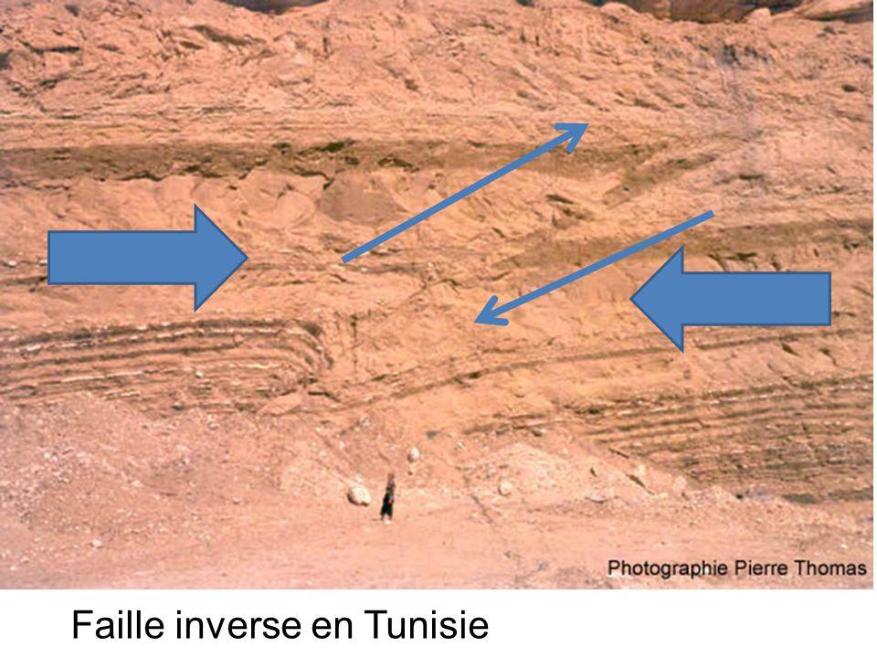 Faille inverse en Tunisie