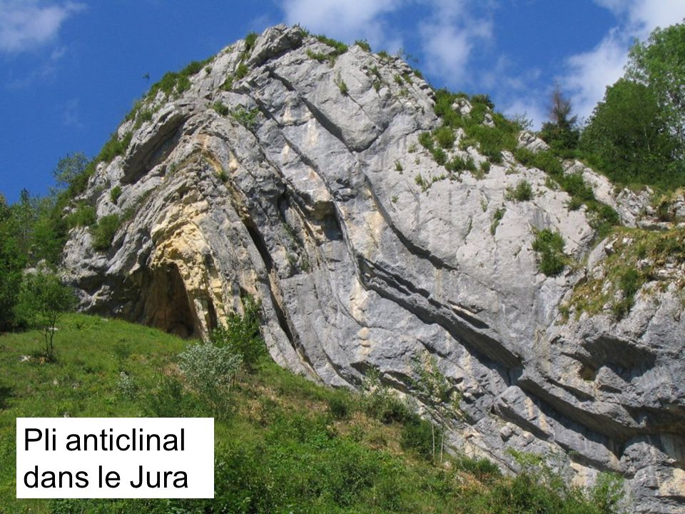 Pli anticlinal dans le Jura