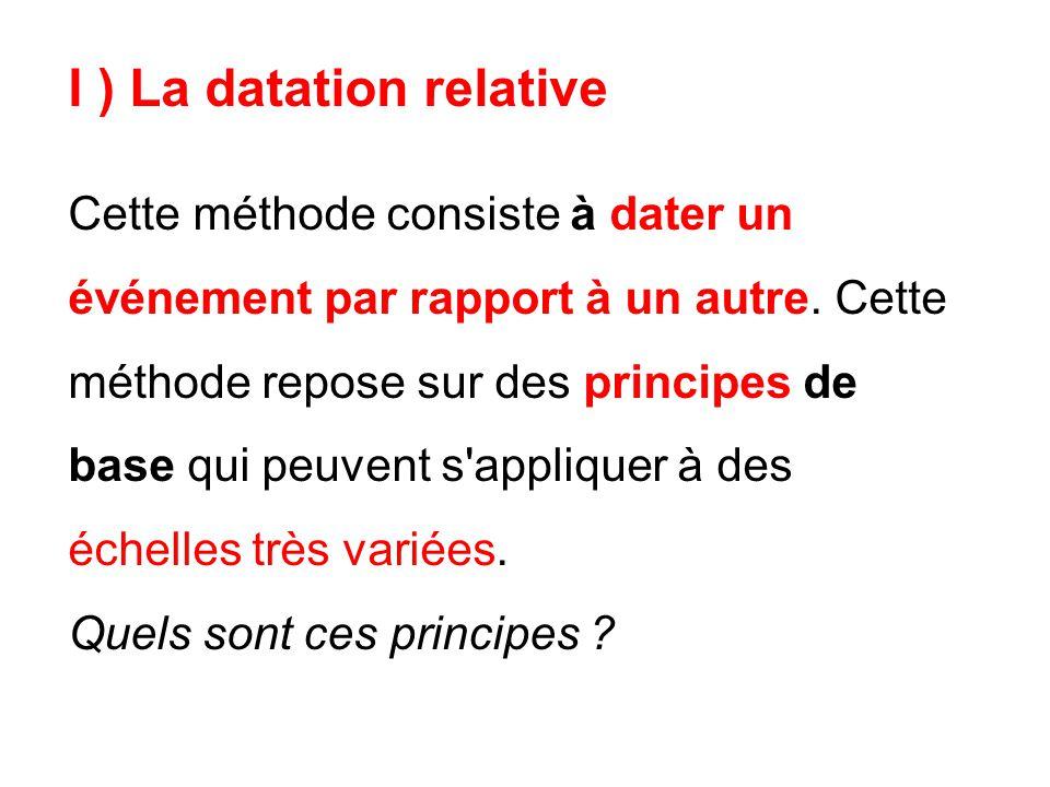 I ) La datation relative Cette méthode consiste à dater un événement par rapport à un autre. Cette méthode repose sur des principes de base qui peuven