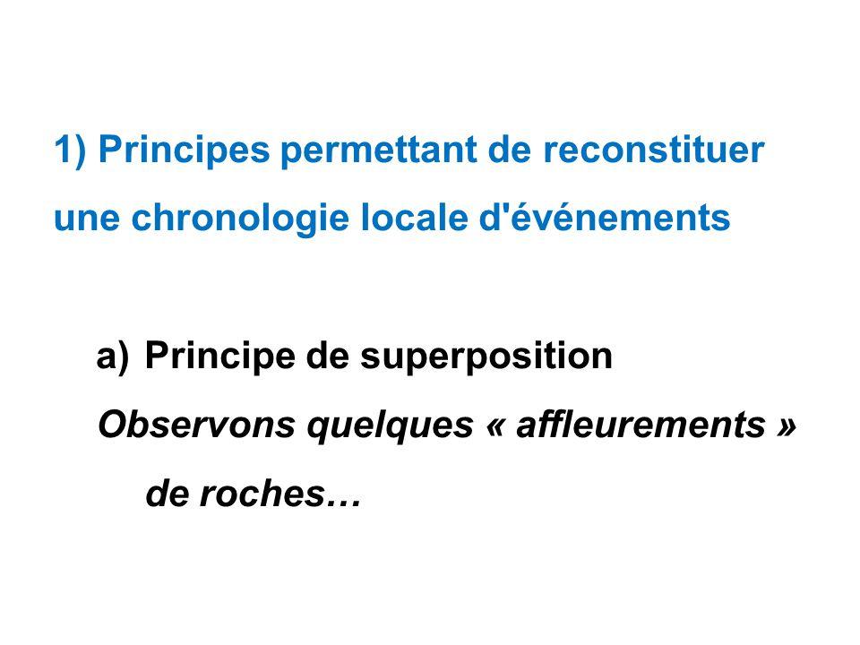 1) Principes permettant de reconstituer une chronologie locale d'événements a)Principe de superposition Observons quelques « affleurements » de roches