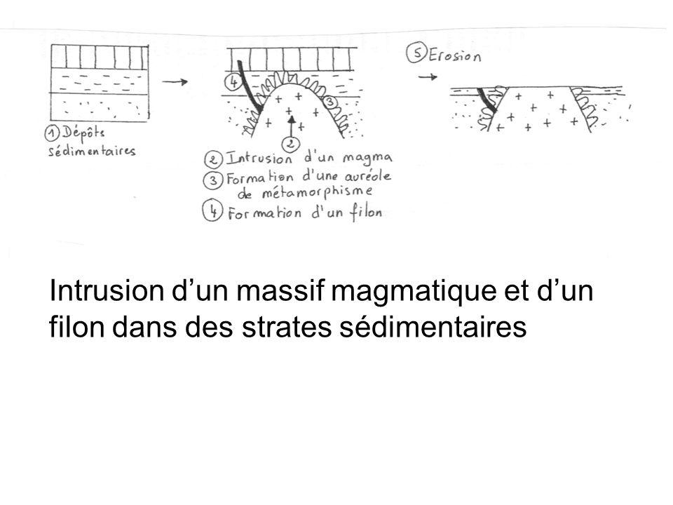 Intrusion dun massif magmatique et dun filon dans des strates sédimentaires