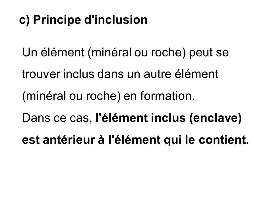 c) Principe d'inclusion Un élément (minéral ou roche) peut se trouver inclus dans un autre élément (minéral ou roche) en formation. Dans ce cas, l'élé