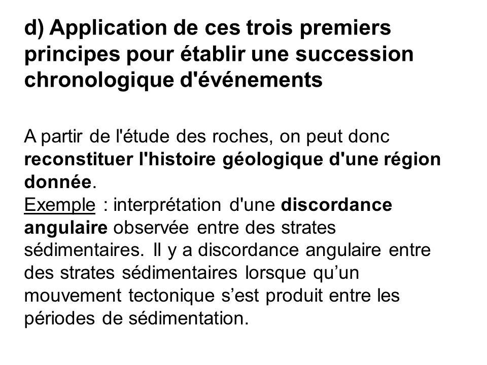 d) Application de ces trois premiers principes pour établir une succession chronologique d'événements A partir de l'étude des roches, on peut donc rec