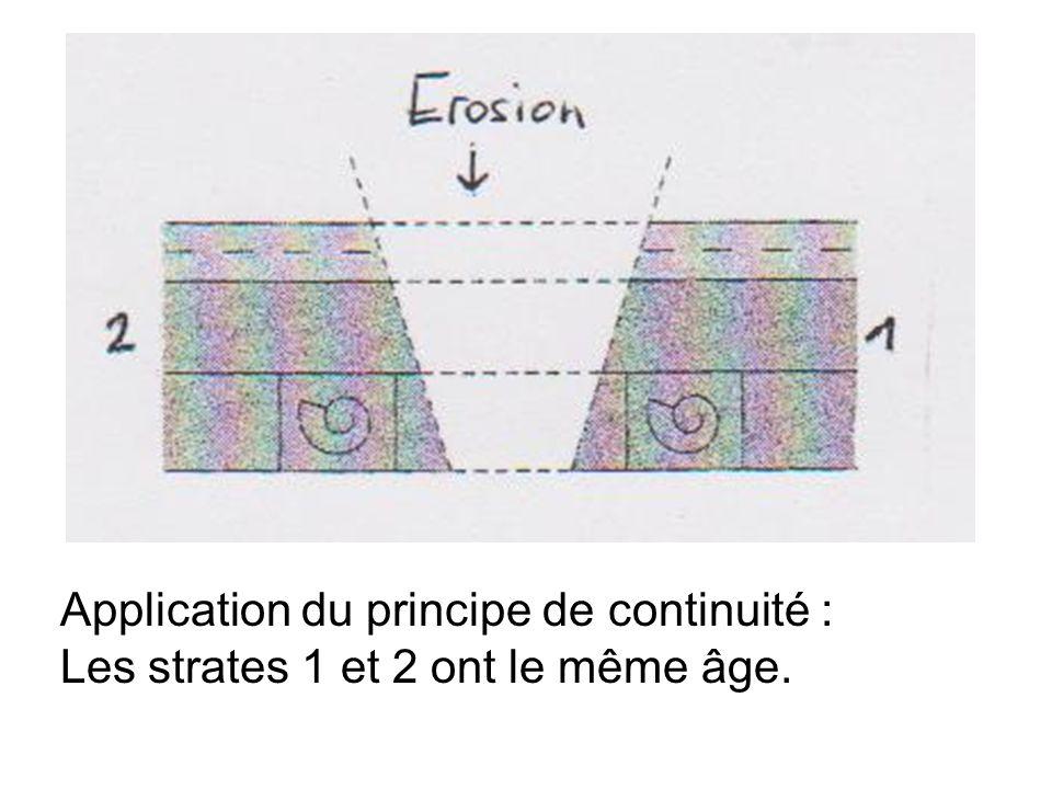Application du principe de continuité : Les strates 1 et 2 ont le même âge.