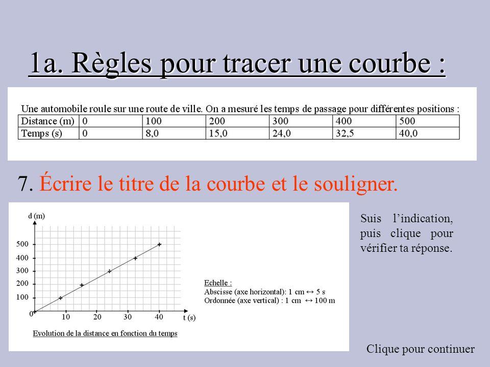 1a. Règles pour tracer une courbe : 7. Écrire le titre de la courbe et le souligner. Suis lindication, puis clique pour vérifier ta réponse. Clique po