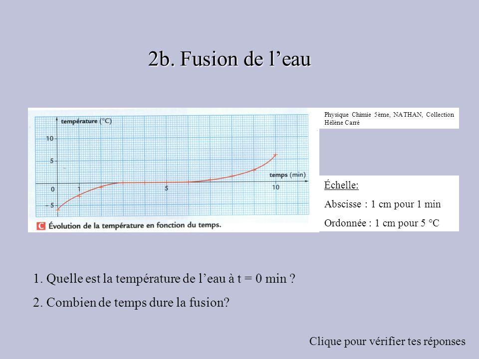 1. Quelle est la température de leau à t = 0 min ? 2. Combien de temps dure la fusion? Clique pour vérifier tes réponses 2b. Fusion de leau Échelle: A