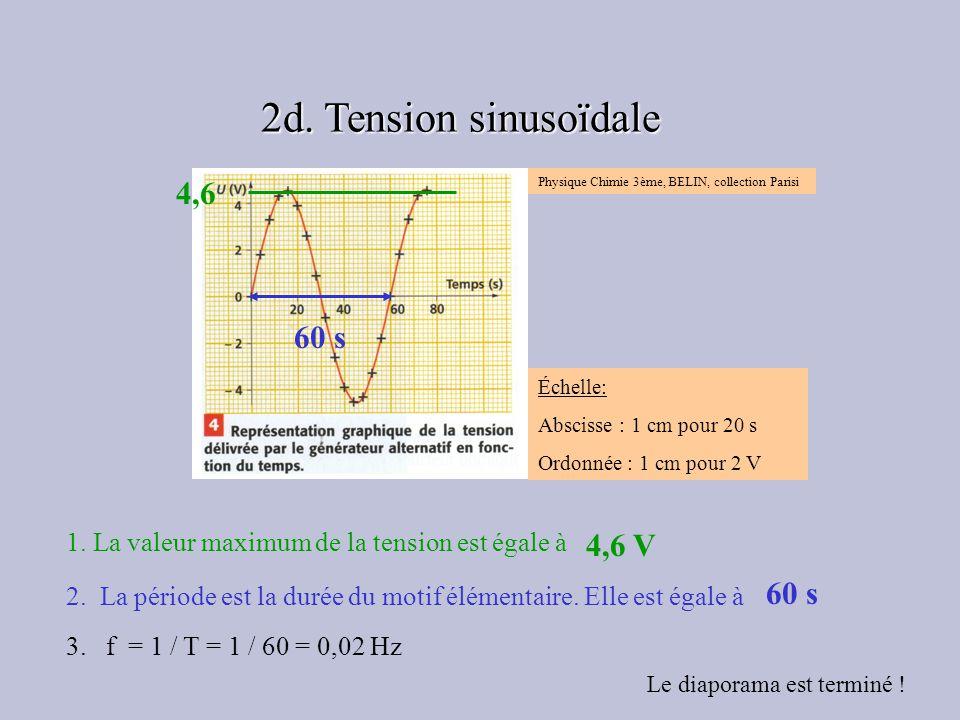 Échelle: Abscisse : 1 cm pour 20 s Ordonnée : 1 cm pour 2 V Physique Chimie 3ème, BELIN, collection Parisi 1. La valeur maximum de la tension est égal