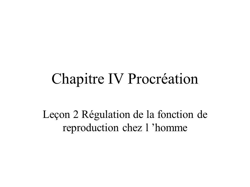 Chapitre IV Procréation Leçon 2 Régulation de la fonction de reproduction chez l homme
