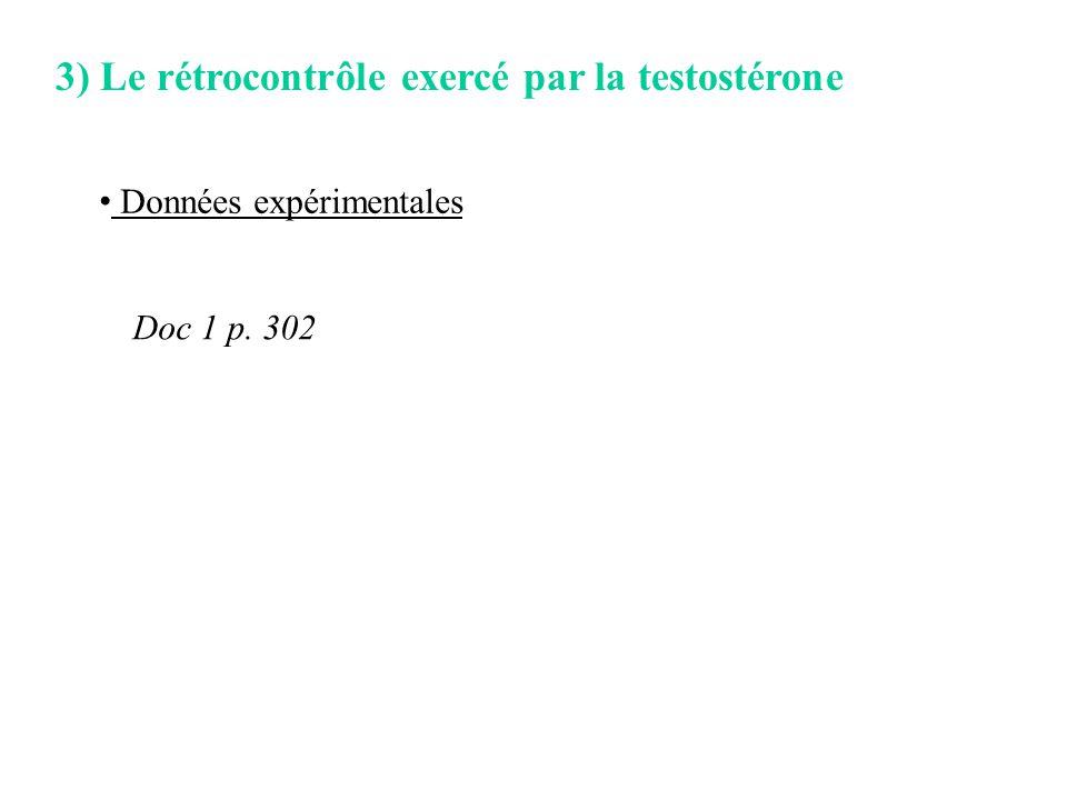 3) Le rétrocontrôle exercé par la testostérone Données expérimentales Doc 1 p. 302