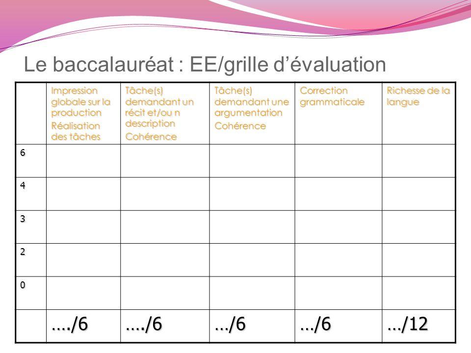 Le baccalauréat : EE/grille dévaluation Impression globale sur la production Réalisation des tâches Tâche(s) demandant un récit et/ou n description Co