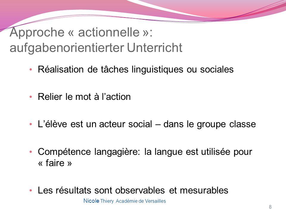 Approche « actionnelle »: aufgabenorientierter Unterricht Réalisation de tâches linguistiques ou sociales Relier le mot à laction Lélève est un acteur