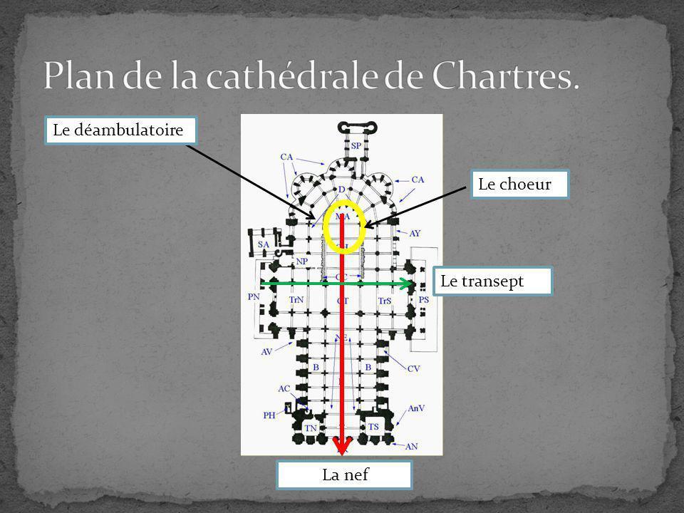 La nef Le transept Le choeur Le déambulatoire