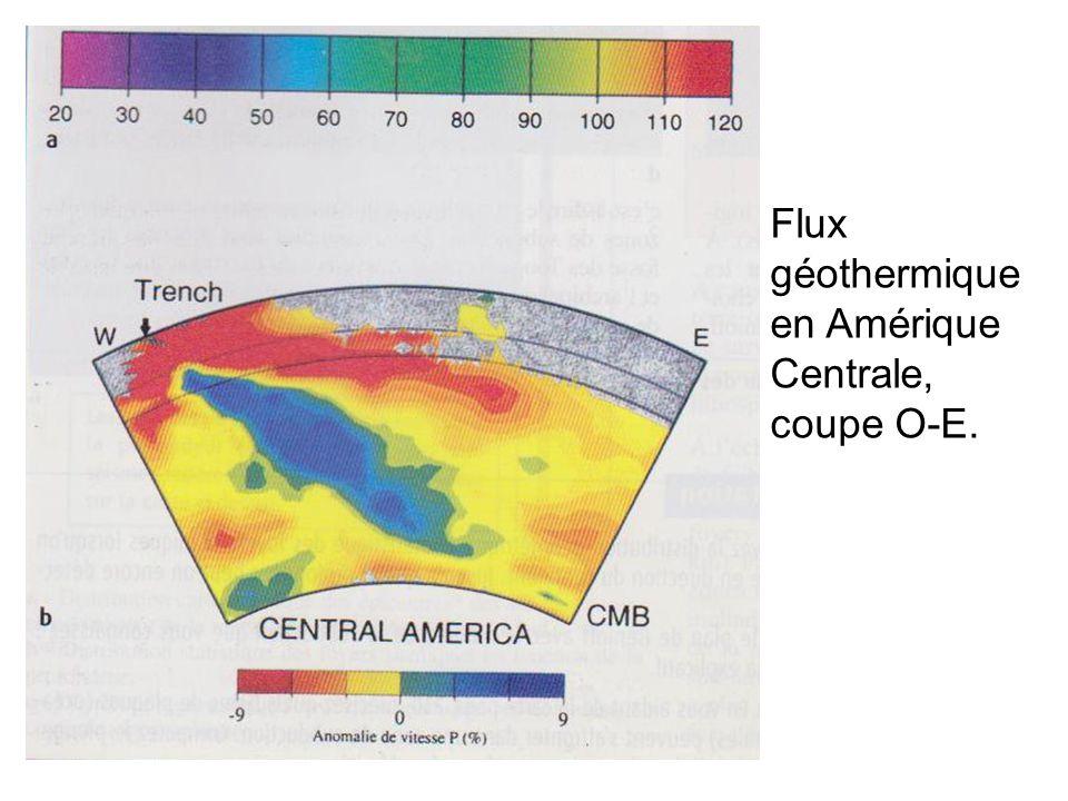 Flux géothermique en Amérique Centrale, coupe O-E.