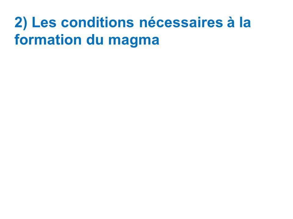 2) Les conditions nécessaires à la formation du magma
