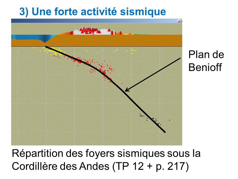 3) Une forte activité sismique Répartition des foyers sismiques sous la Cordillère des Andes (TP 12 + p.