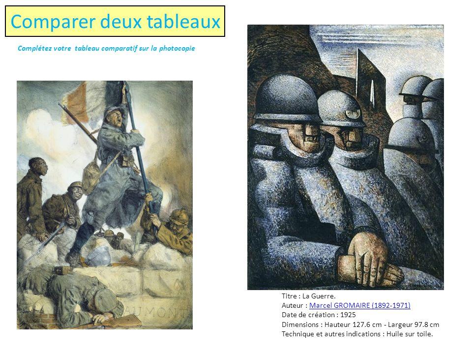 Complétez votre tableau comparatif sur la photocopie Titre : La Guerre. Auteur : Marcel GROMAIRE (1892-1971) Date de création : 1925 Dimensions : Haut