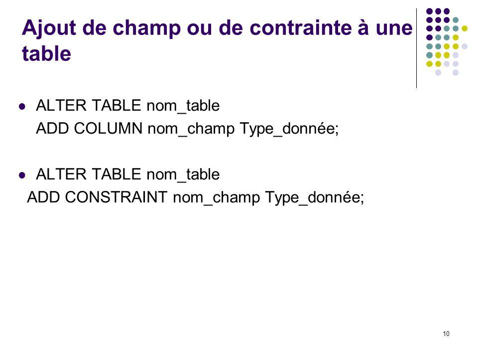 10 Ajout de champ ou de contrainte à une table ALTER TABLE nom_table ADD COLUMN nom_champ Type_donnée; ALTER TABLE nom_table ADD CONSTRAINT nom_champ