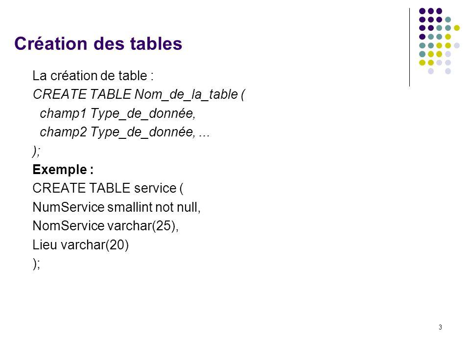 3 Création des tables La création de table : CREATE TABLE Nom_de_la_table ( champ1 Type_de_donnée, champ2 Type_de_donnée,... ); Exemple : CREATE TABLE