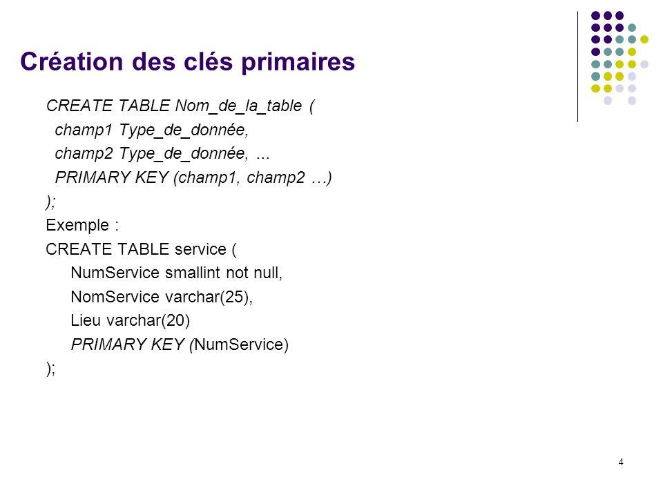 4 Création des clés primaires CREATE TABLE Nom_de_la_table ( champ1 Type_de_donnée, champ2 Type_de_donnée,... PRIMARY KEY (champ1, champ2 …) ); Exempl