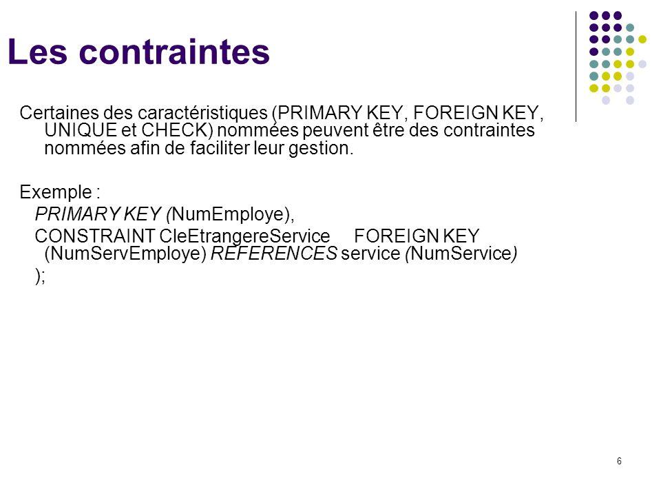 6 Les contraintes Certaines des caractéristiques (PRIMARY KEY, FOREIGN KEY, UNIQUE et CHECK) nommées peuvent être des contraintes nommées afin de faciliter leur gestion.