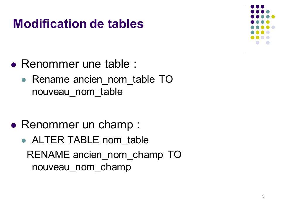 9 Modification de tables Renommer une table : Rename ancien_nom_table TO nouveau_nom_table Renommer un champ : ALTER TABLE nom_table RENAME ancien_nom
