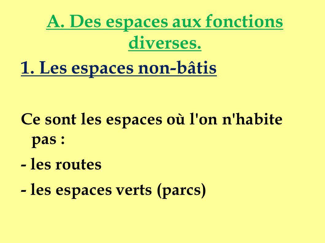 A. Des espaces aux fonctions diverses. 1. Les espaces non-bâtis Ce sont les espaces où l'on n'habite pas : - les routes - les espaces verts (parcs)