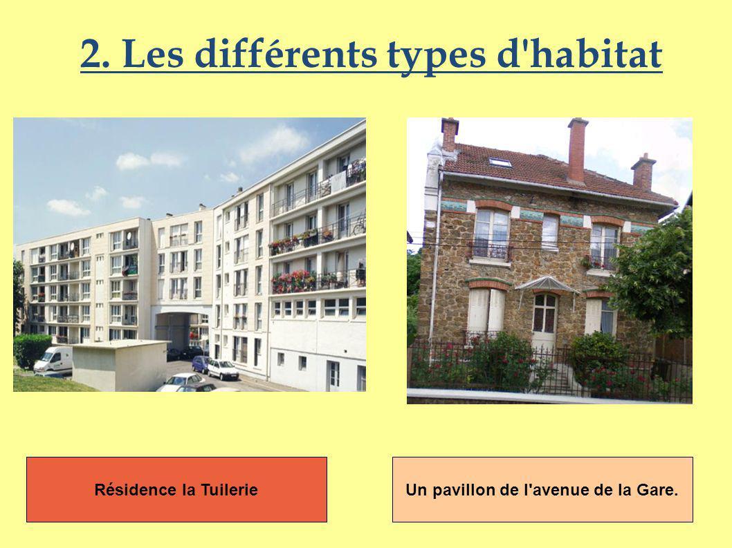 Résidence la Tuilerie 2. Les différents types d'habitat Résidence la Tuilerie Un pavillon de l'avenue de la Gare.