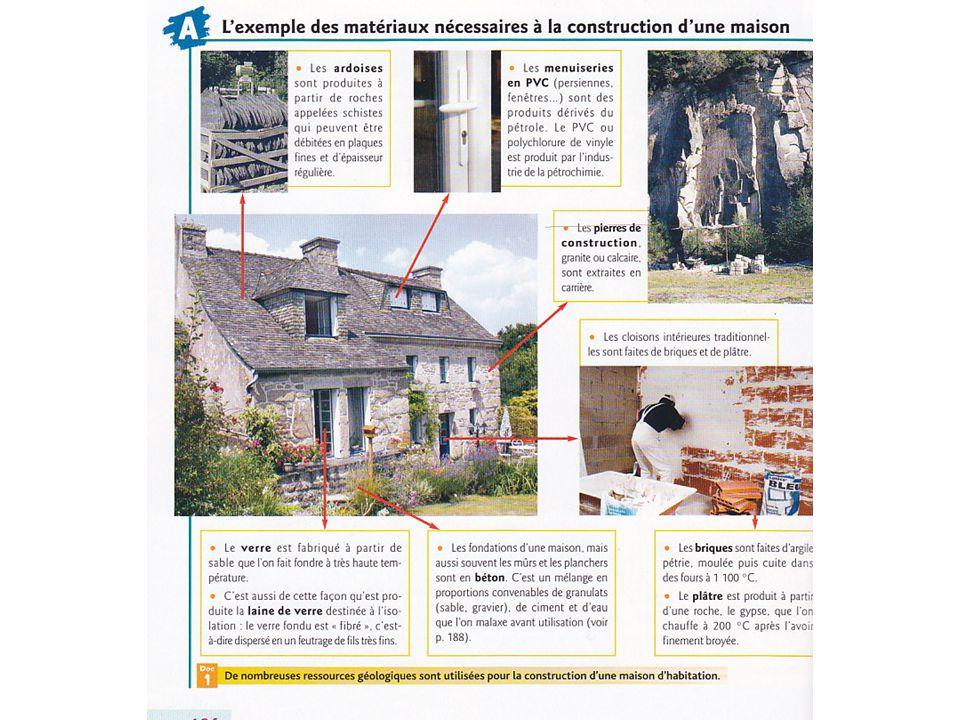 2- Un exemple passé: les carrières sous Paris et la région parisienne -Près de chez nous: le treuil de carrière de chatillon -http://montbouge.info/spip.php?article486http://montbouge.info/spip.php?article486 -http://picar-treuildechatillon.lutecia.fr/http://picar-treuildechatillon.lutecia.fr/ -http://picar-treuildechatillon.lutecia.fr/spip.php?article2http://picar-treuildechatillon.lutecia.fr/spip.php?article2