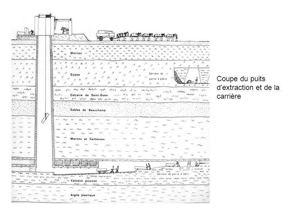Etude des documents p 200 201 1- Chercher dans le lexique du livre ce quest un aléa.