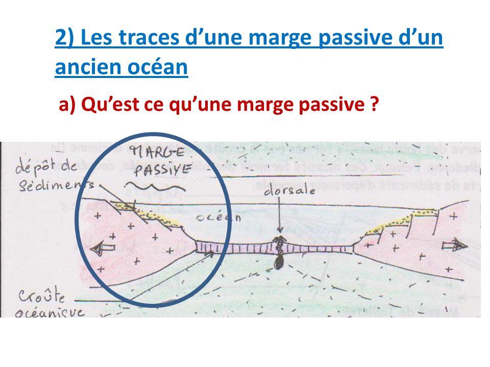 2) Les traces dune marge passive dun ancien océan a) Quest ce quune marge passive ?